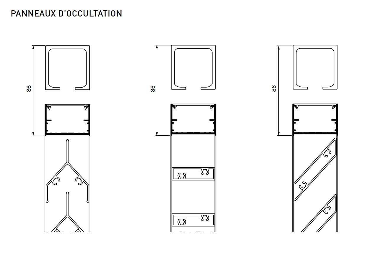 coupe de panneaux d'occultation