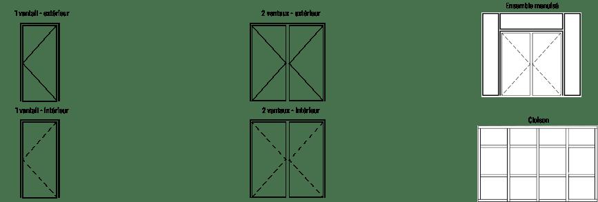 application du mur rideau droit